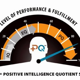 Positive Intelligence: Book Review, analysis, and walkthrough – Introduction